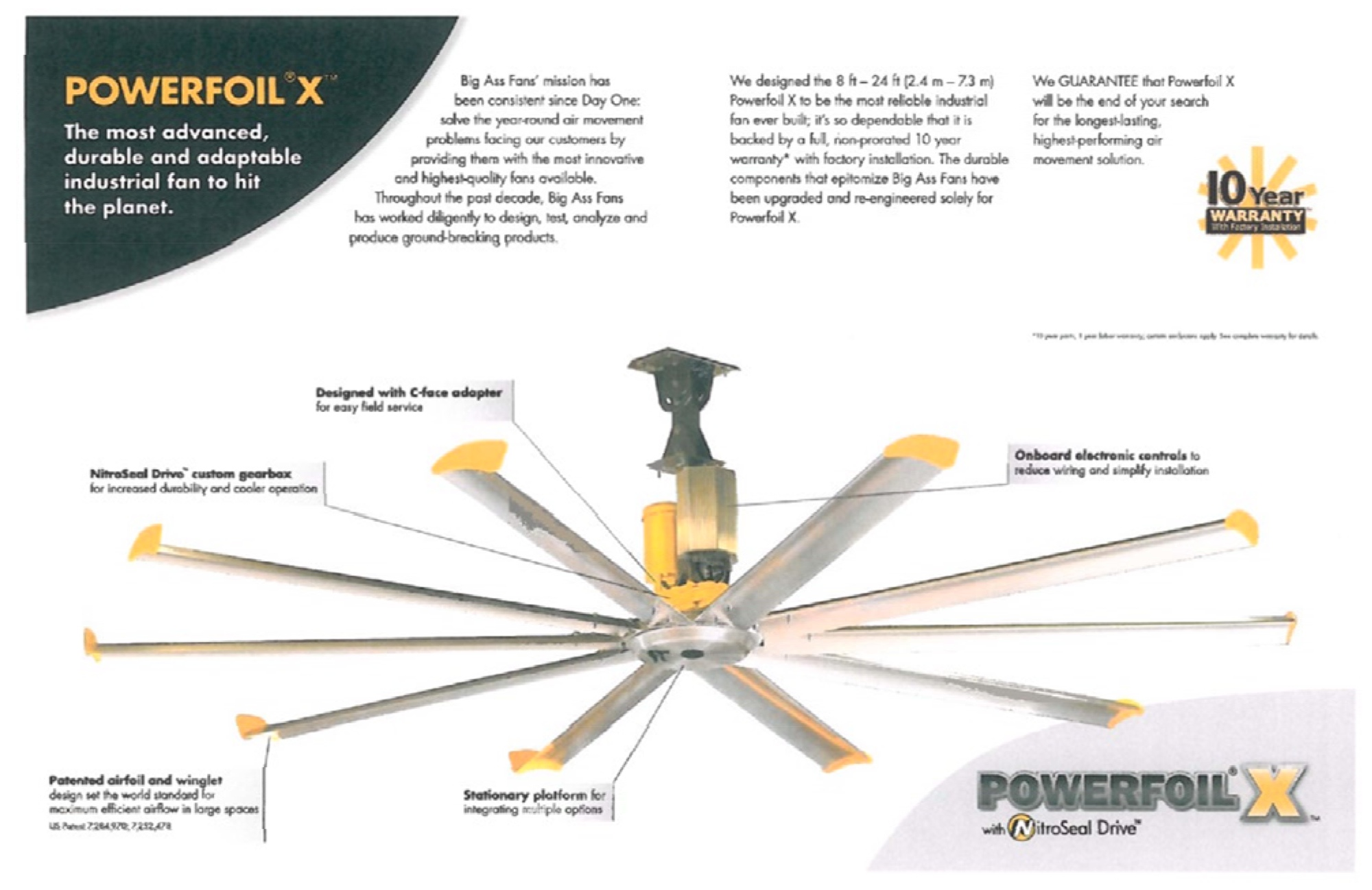 PowerFoil X copy